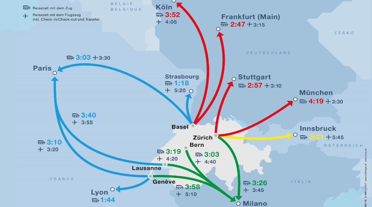 Effizient geschäftlich unterwegs ins nahe Ausland