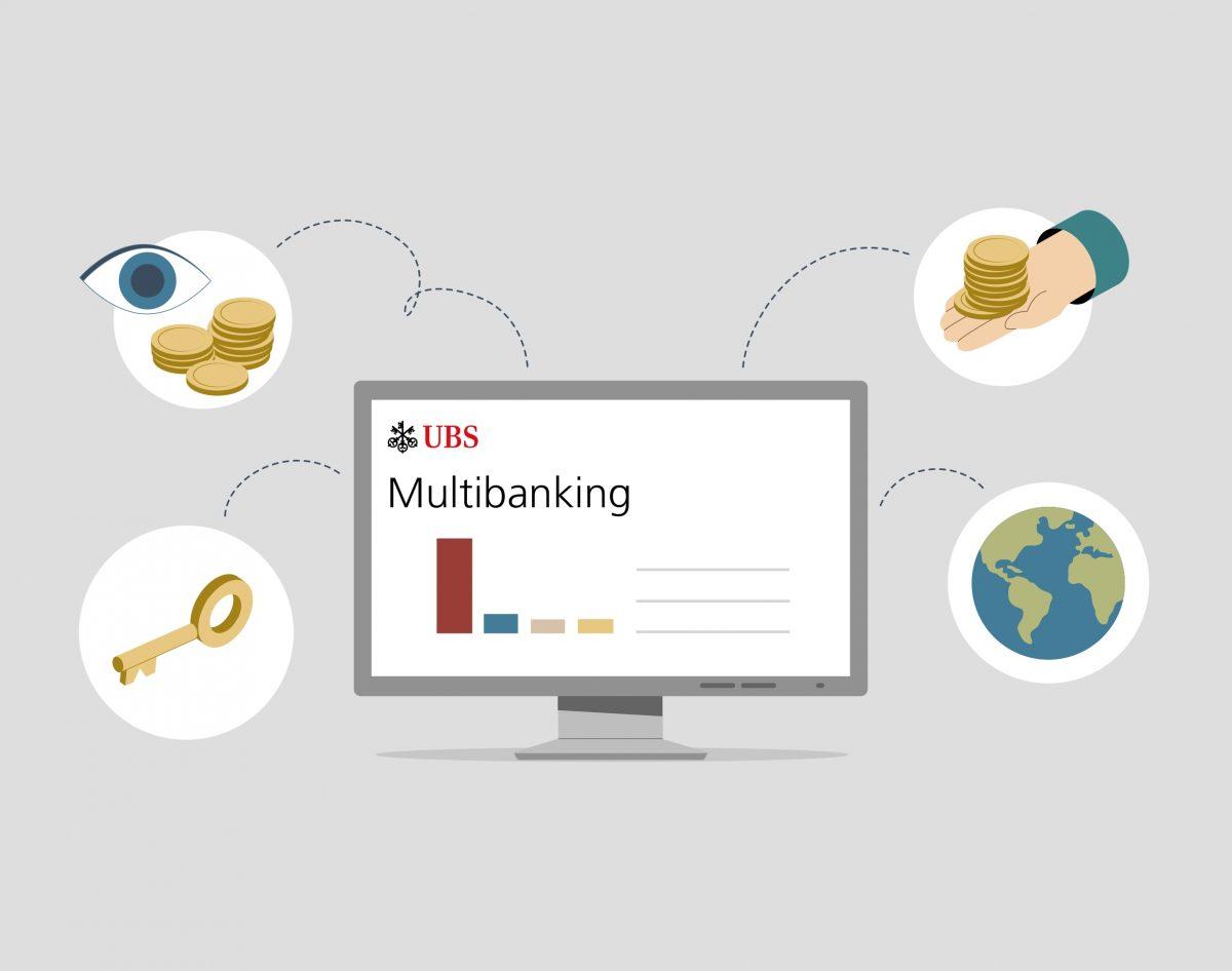 Mit Multibanking alle Bankbeziehungen bündeln
